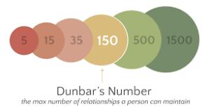 dunbar_number